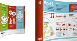 Agrii_3x3_1920x614